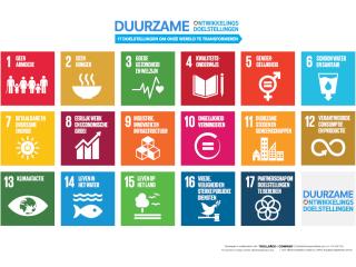 SDG_POSTER_NL_partner-a320